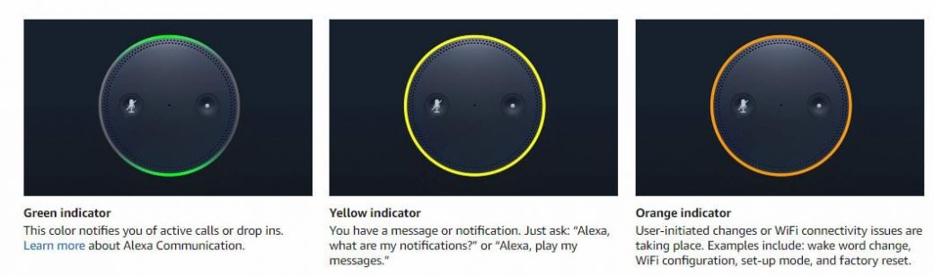 Amazon Echo Light Indicators