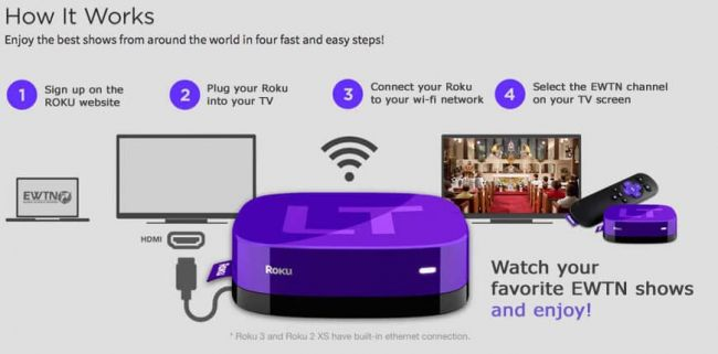 How to Setup Roku Device on Your TV?